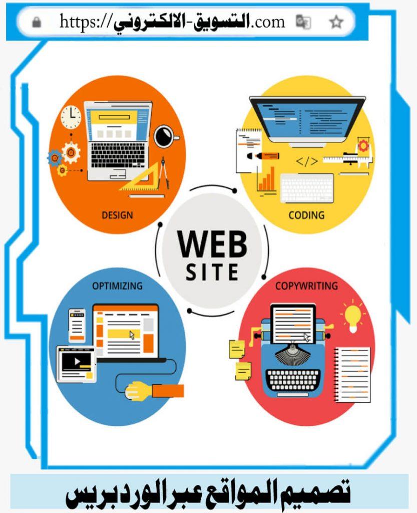 تصميم المواقع عبر الورد بريس, التسويق الالكتروني