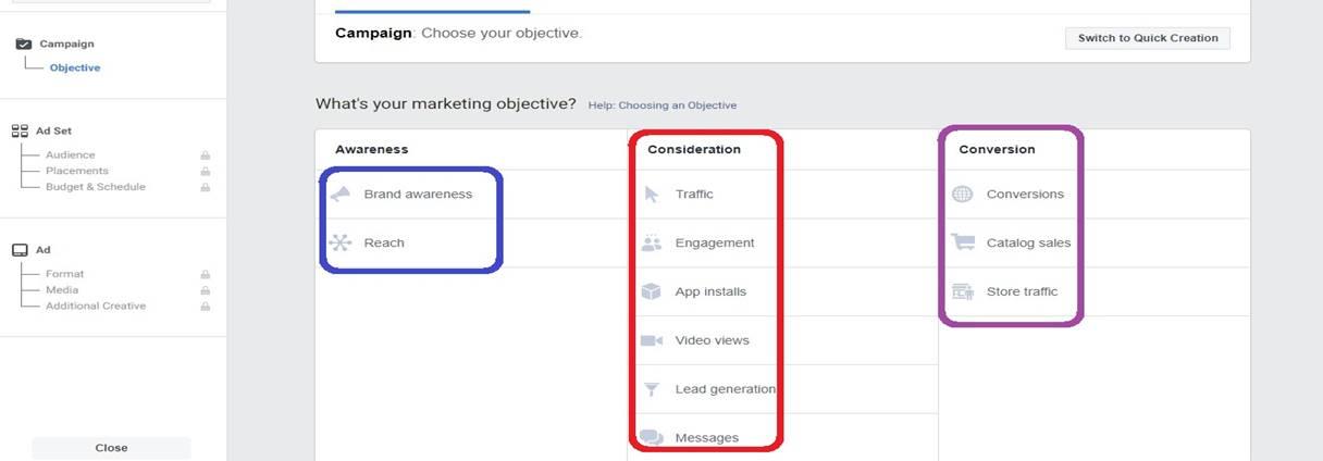 التسويق الالكتروني على فيسبوك, التسويق الالكتروني